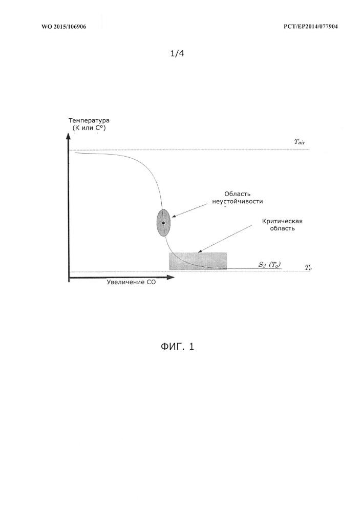 Способ управления подачей холодильного агента в испаритель на основе измерений температуры