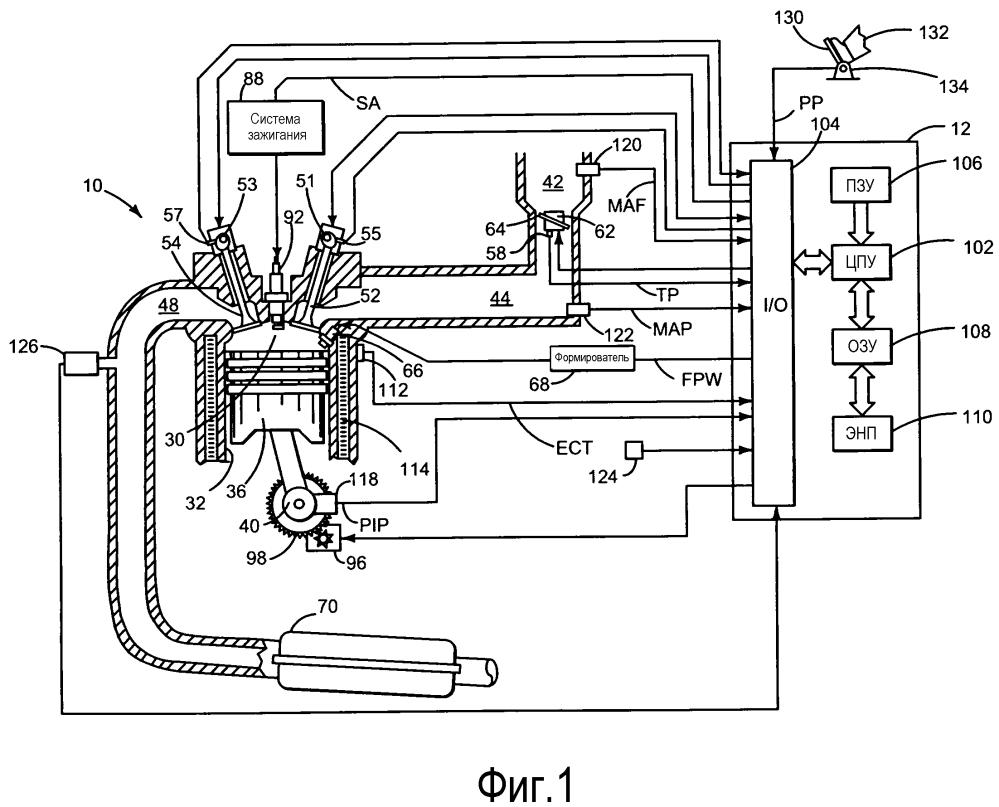 Способ работы двигателя (варианты), система управления двигателем