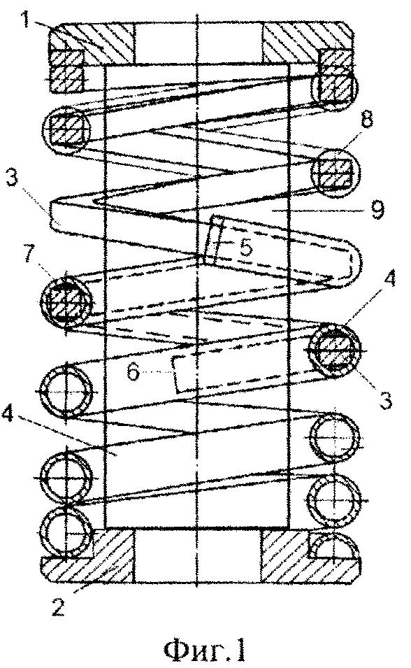 Комбинированная пружина кочетова с демпфирующим элементом