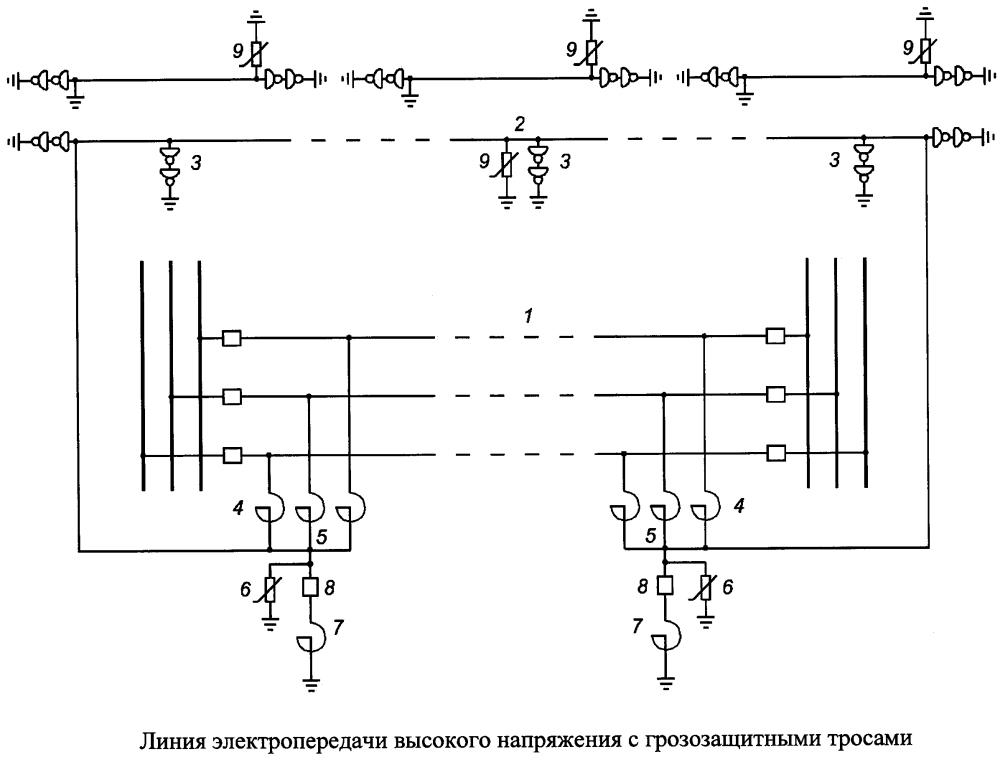 Линия электропередачи высокого напряжения с грозозащитными тросами