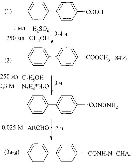 Способ получения алкиловых эфиров 4-бифенилкарбоновой кислоты