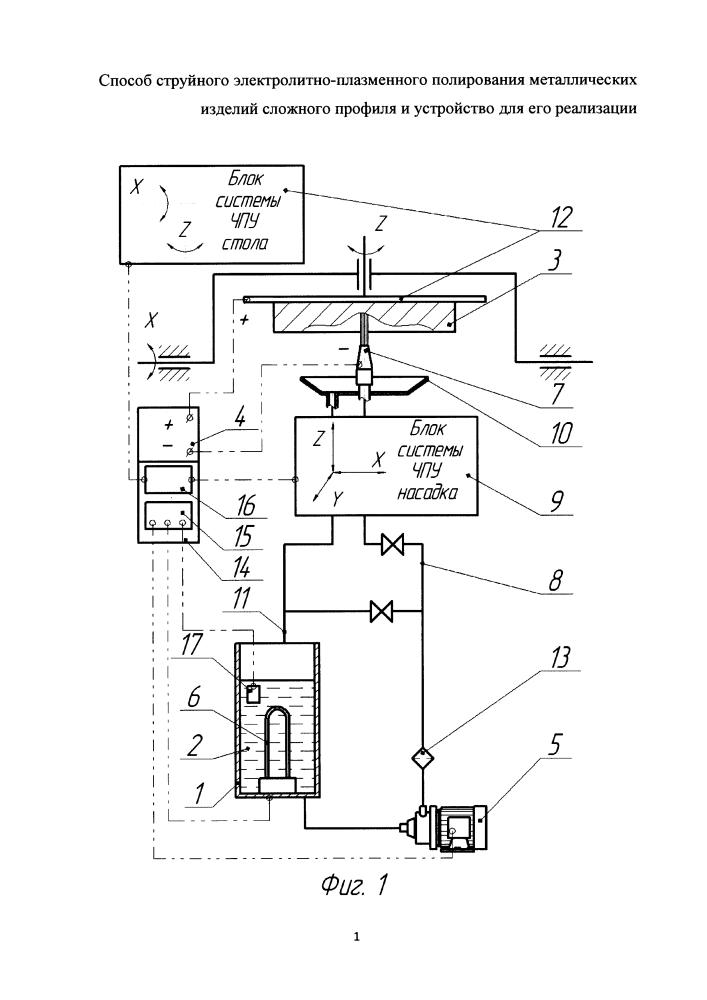 Способ струйного электролитно-плазменного полирования металлических изделий сложного профиля и устройство для его реализации