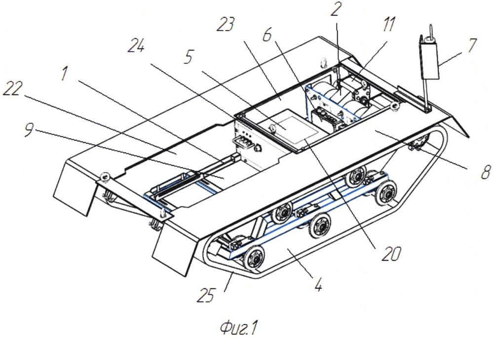 Роботизированная платформа специального назначения