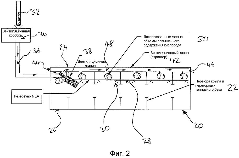 Система инертирования топливного бака летательного аппарата