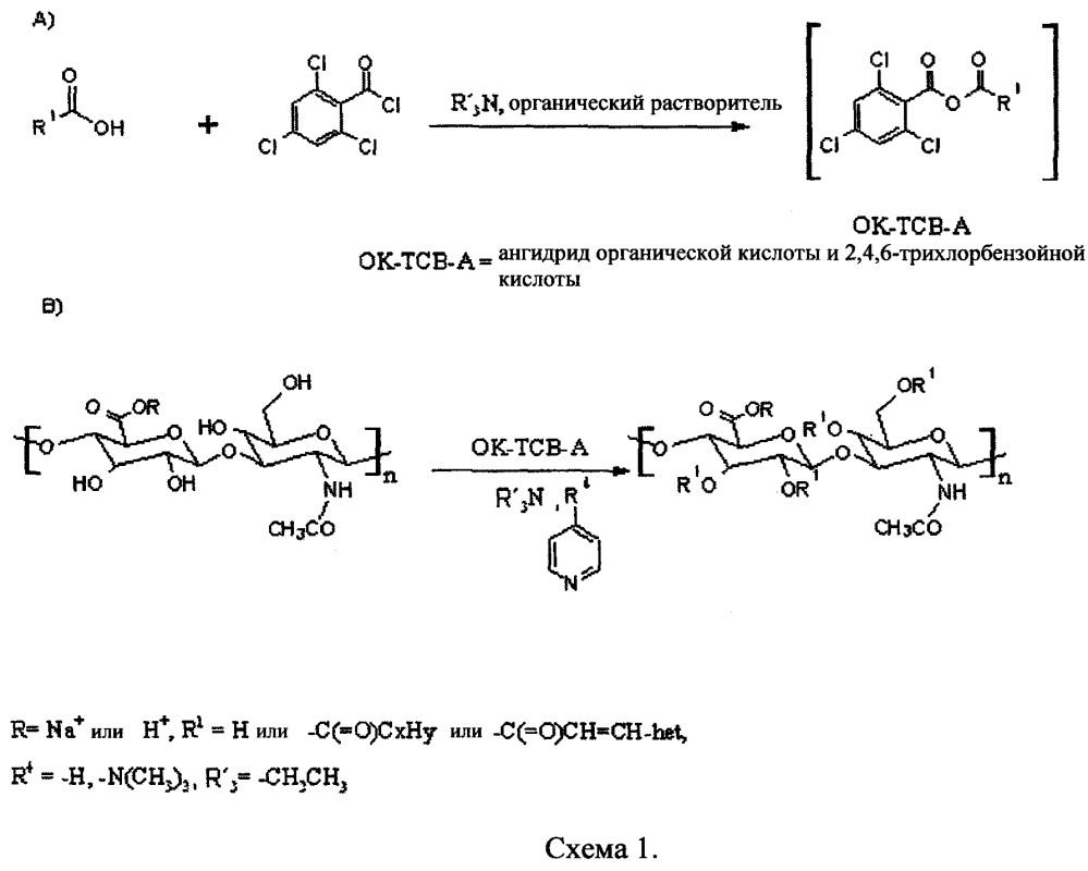 С6-с18-ацилированное производное гиалуроновой кислоты, способ его получения, наномицеллярная композиция на его основе, способ ее получения и способ получения стабилизированной наномицеллярной композиции и ее применение