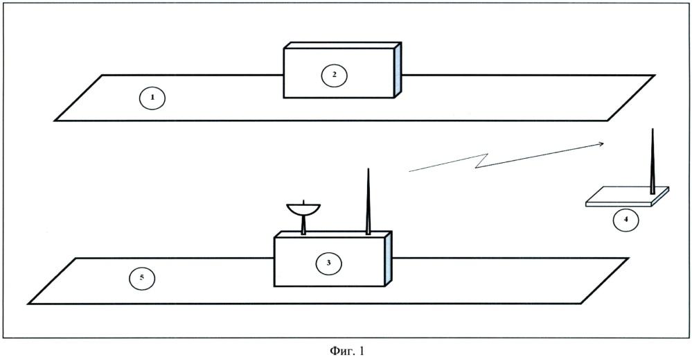 Устройство для радиолокационного зондирования подстилающей поверхности