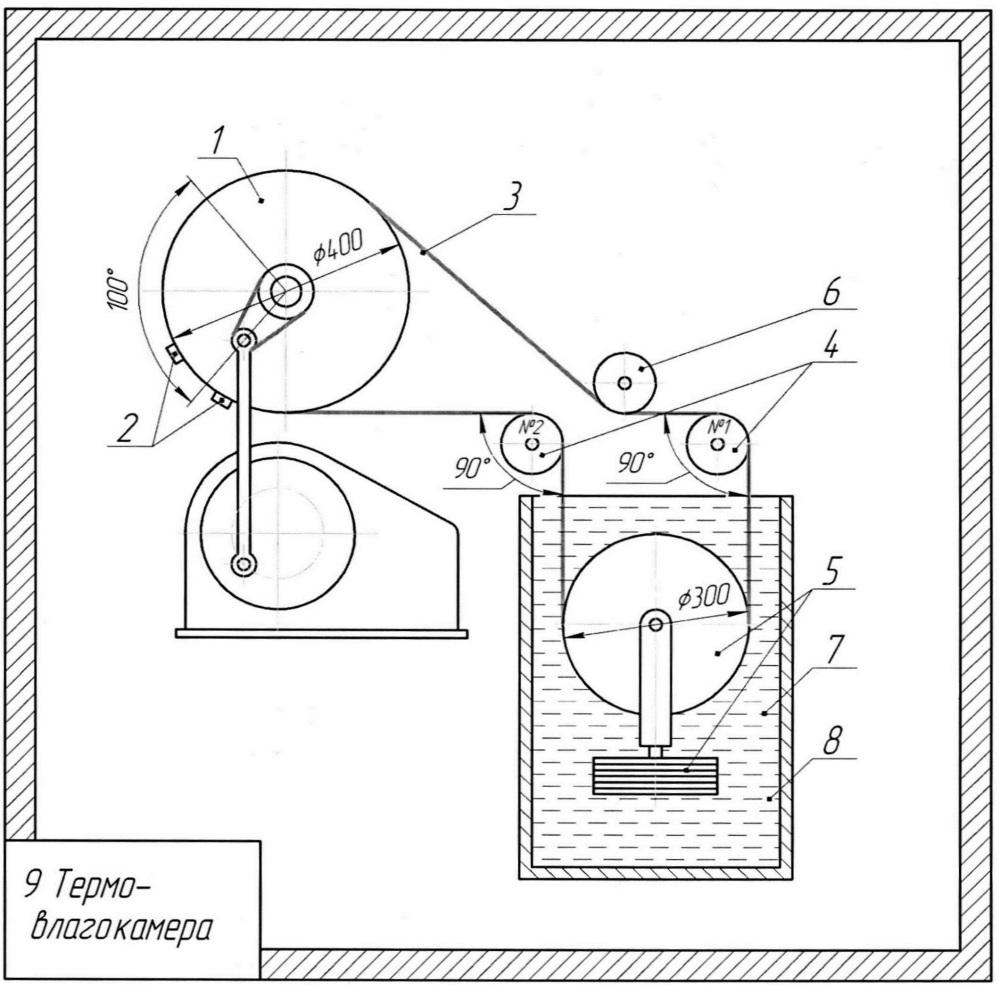 Способ и устройство для испытания канатов на выносливость в жидких агрессивных средах и при разных температурах