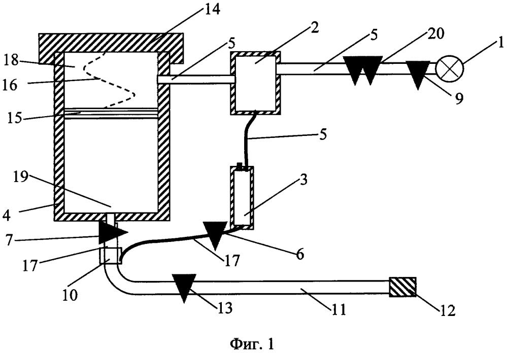 Малогабаритная смесительно-зарядная машина для подземных горных работ