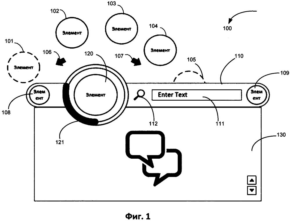 Способ, система и машиночитаемый носитель данных для управления устройством пользователя с помощью контекстного тулбара