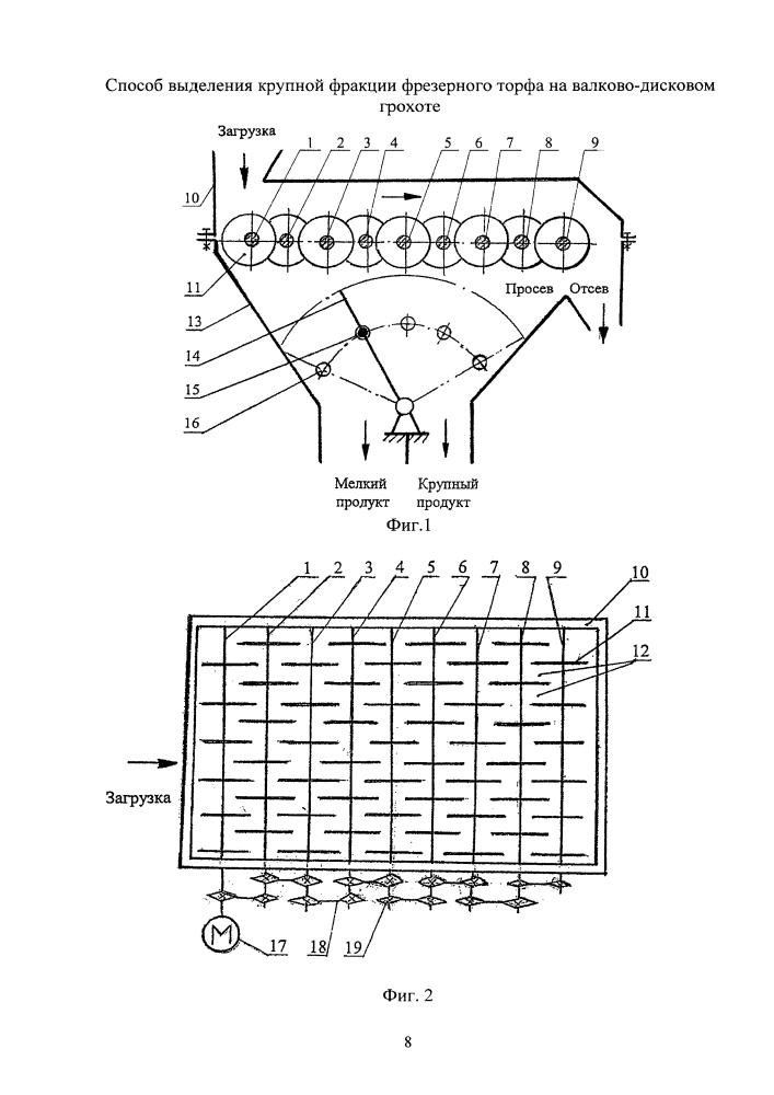 Способ выделения крупной фракции фрезерного торфа на валково-дисковом грохоте