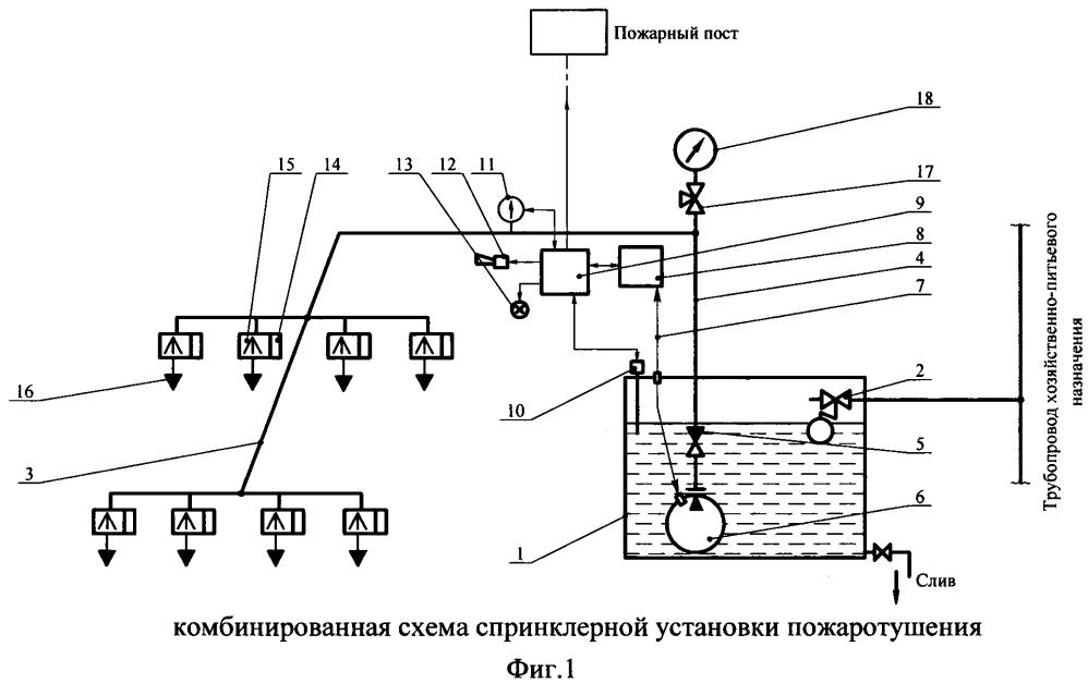 Спринклерная установка пожаротушения и способ эксплуатации указанной установки