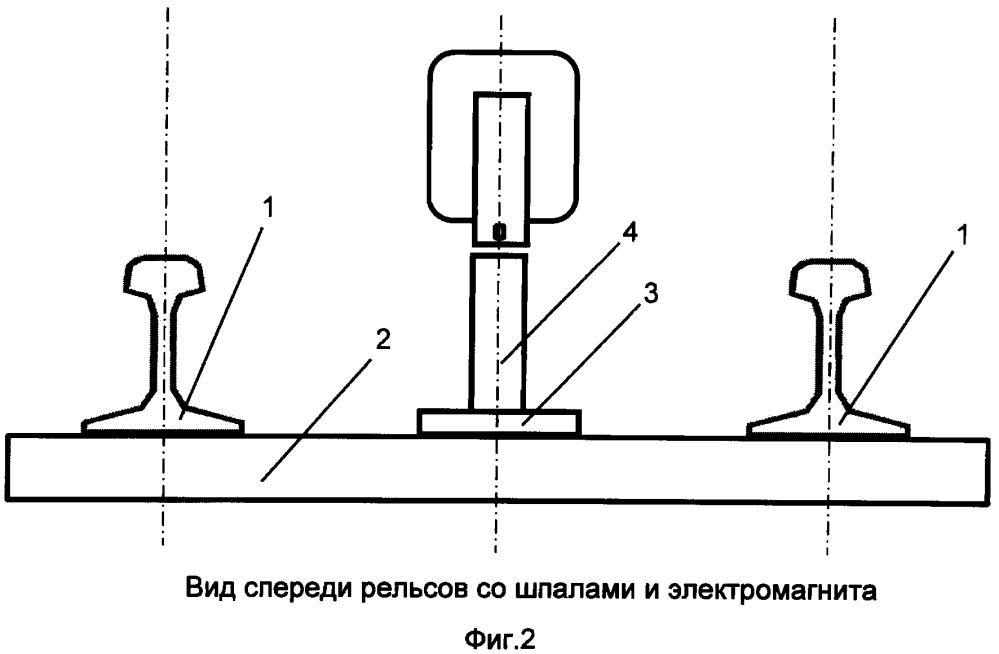 Электромеханический рельсовый привод с зубчатым рельсом