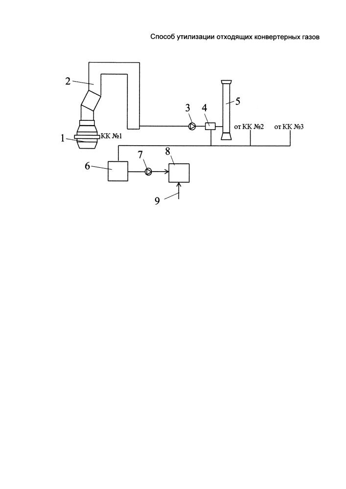 Способ выработки электроэнергии с использованием тепла отходящих конвертерных газов