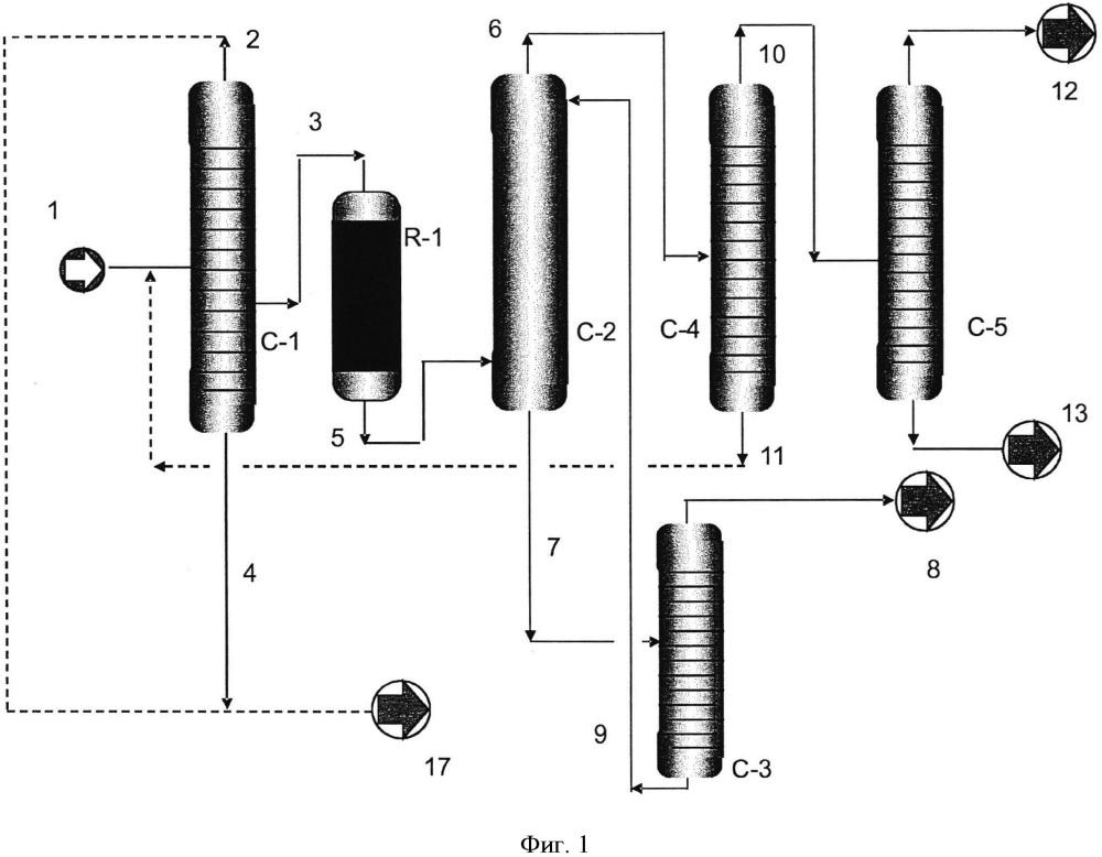 Способ получения высокочистого изобутена в результате крекинга простого эфира мтбэ или этбэ и интегрированный способ получения соответствующего простого эфира