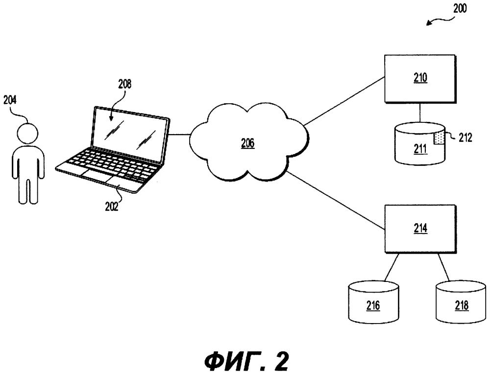 Способ, система и сервер для передачи персонализированного сообщения на пользовательское электронное устройство