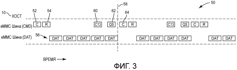 Обеспечение очереди команд во встроенной памяти