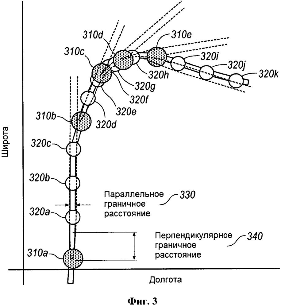 Картографическая система транспортного средства