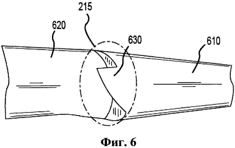 Обладающая сопротивляемостью штопору конфигурация летательного аппарата