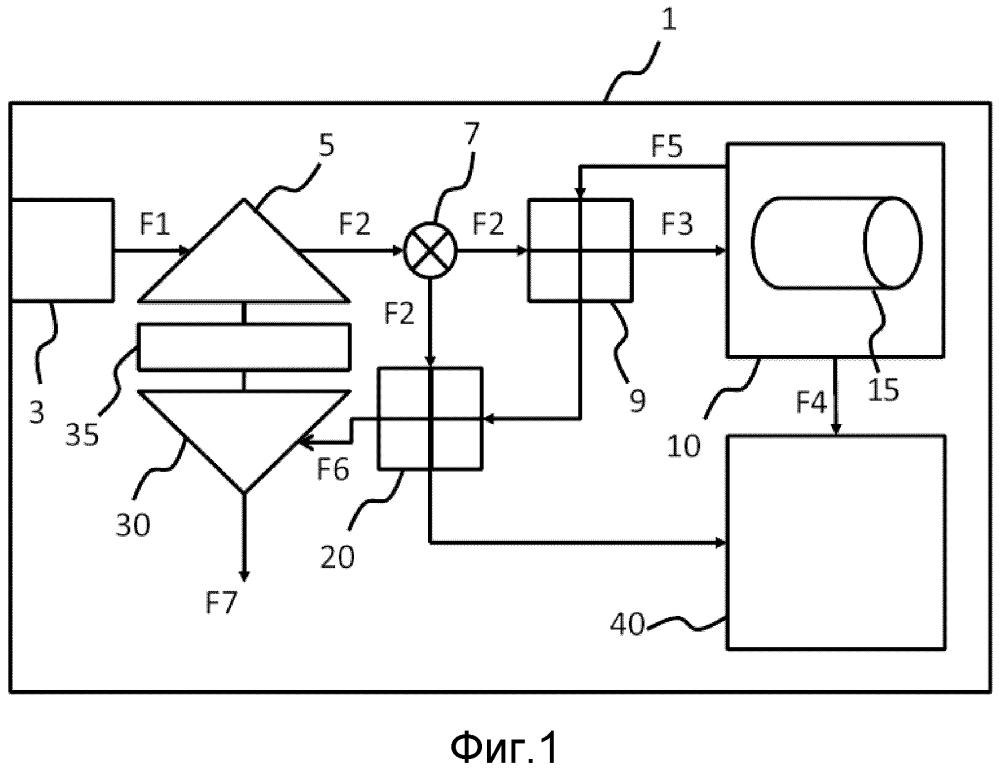 Способ и система кондиционирования воздуха для летательного аппарата