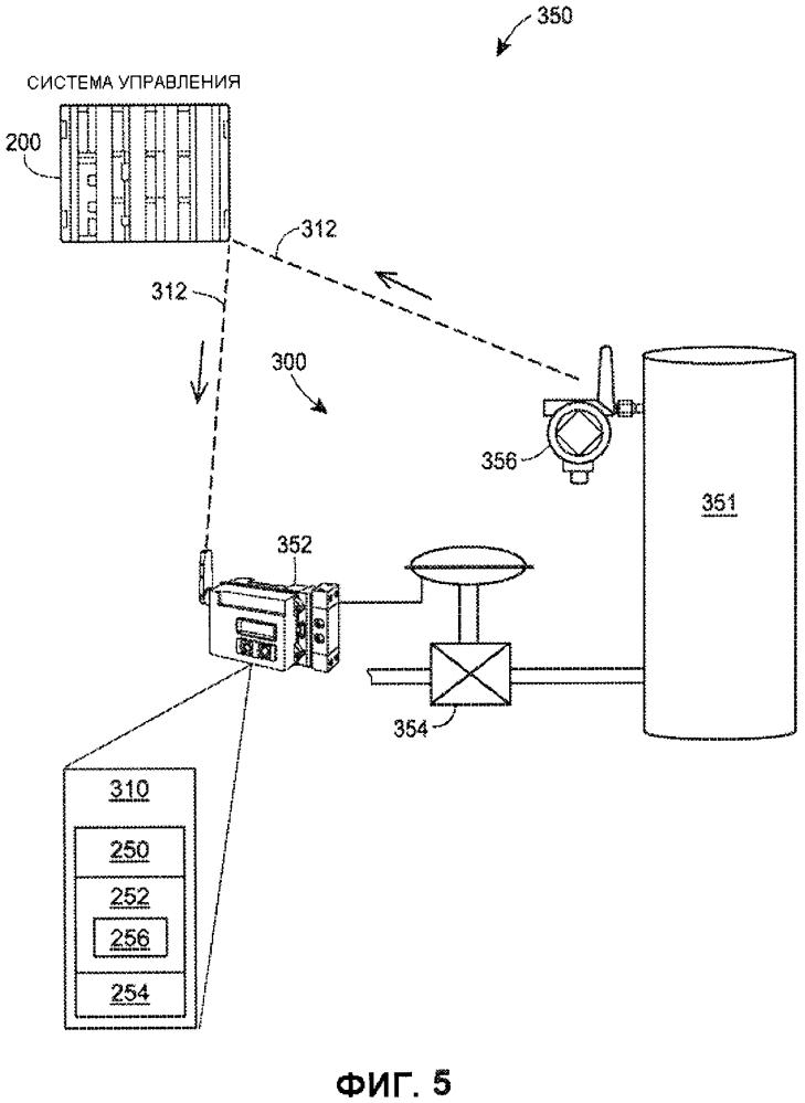 Способ и устройство местного или дистанционного управления прибором в технологической системе