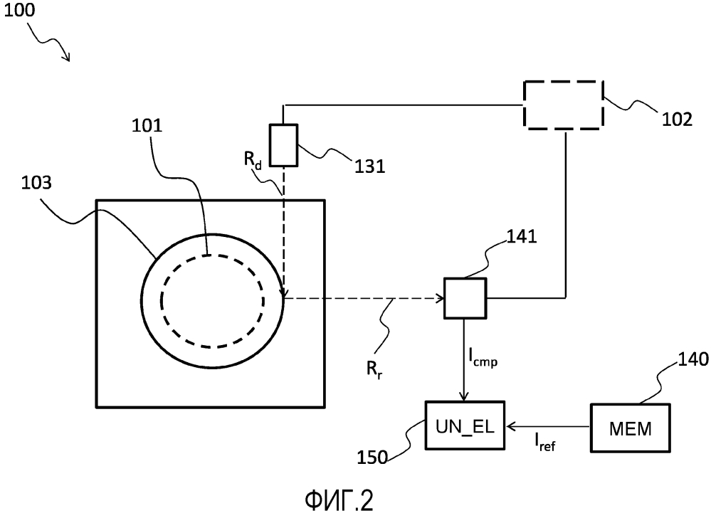 Способ и устройство для детектирования дефектов на шинах в процессе производства шин