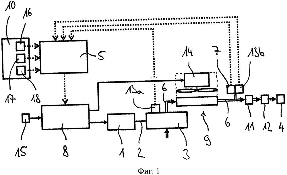 Компрессорная система и способ функционирования компрессорной системы в зависимости от фактической ситуации рельсового транспортного средства