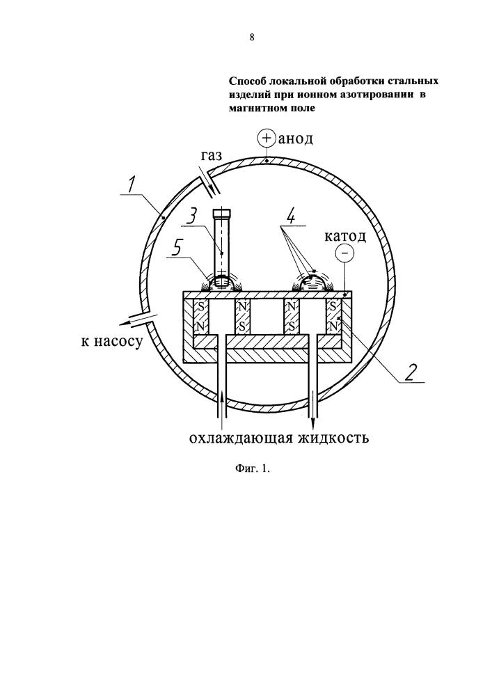 Способ локальной обработки стального изделия при ионном азотировании в магнитном поле