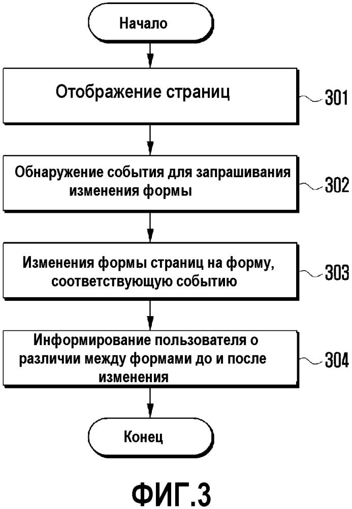 Система и способ отображения страниц на мобильном устройстве