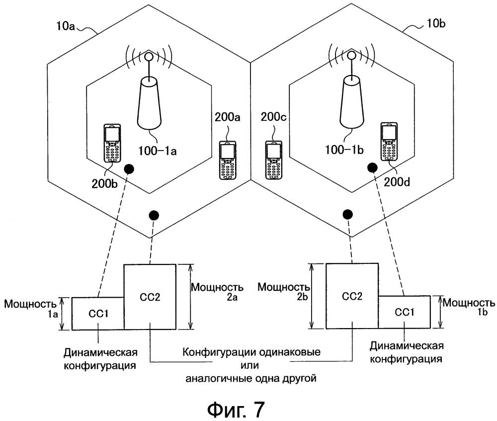 Устройство управления связью, способ управления связью и терминал