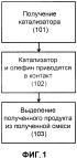Каталитические композиции для селективной димеризации этилена