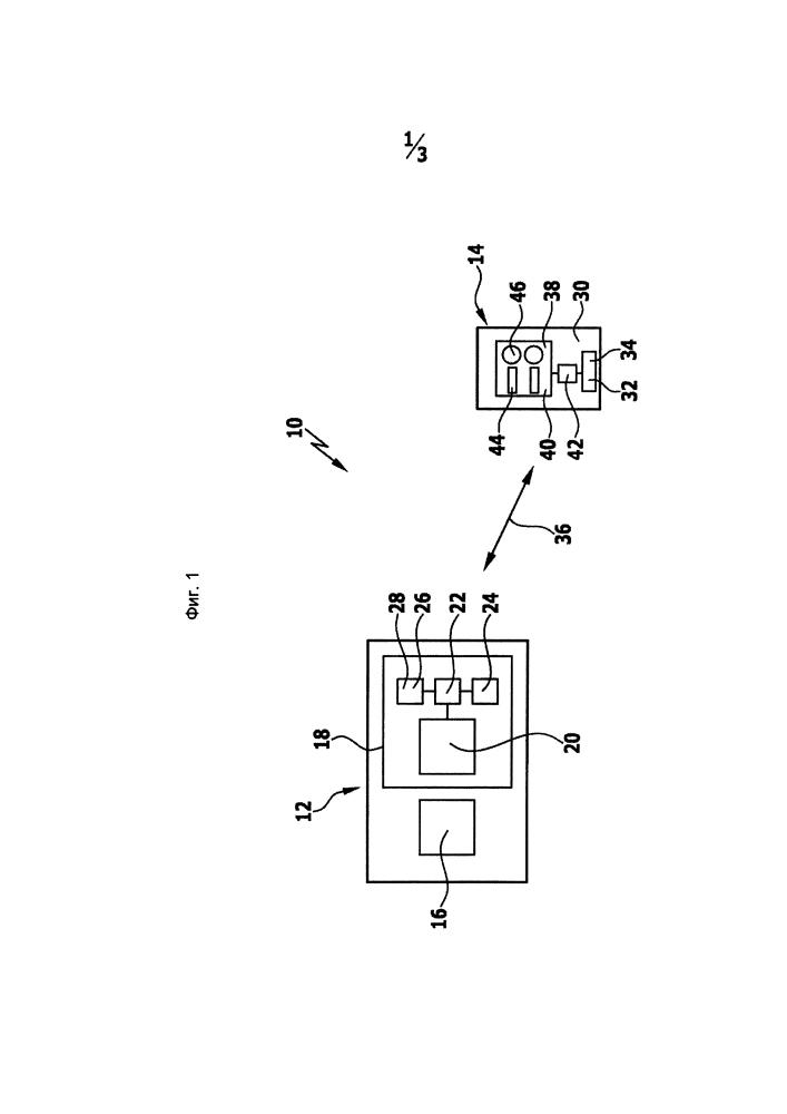Насосный агрегат, конфигурирующая система насосного агрегата и способ