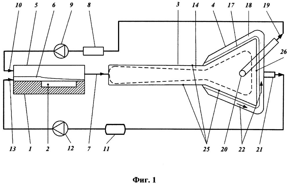 Плоский эффективный конденсатор-сепаратор для микрогравитации и транспортных приложений