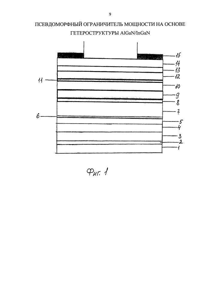 Псевдоморфный ограничитель мощности на основе гетероструктуры algan/ingan