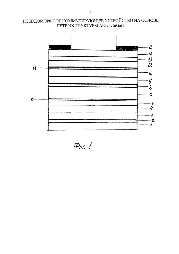 Псевдоморфное коммутирующее устройство на основе гетероструктуры algan/ingan