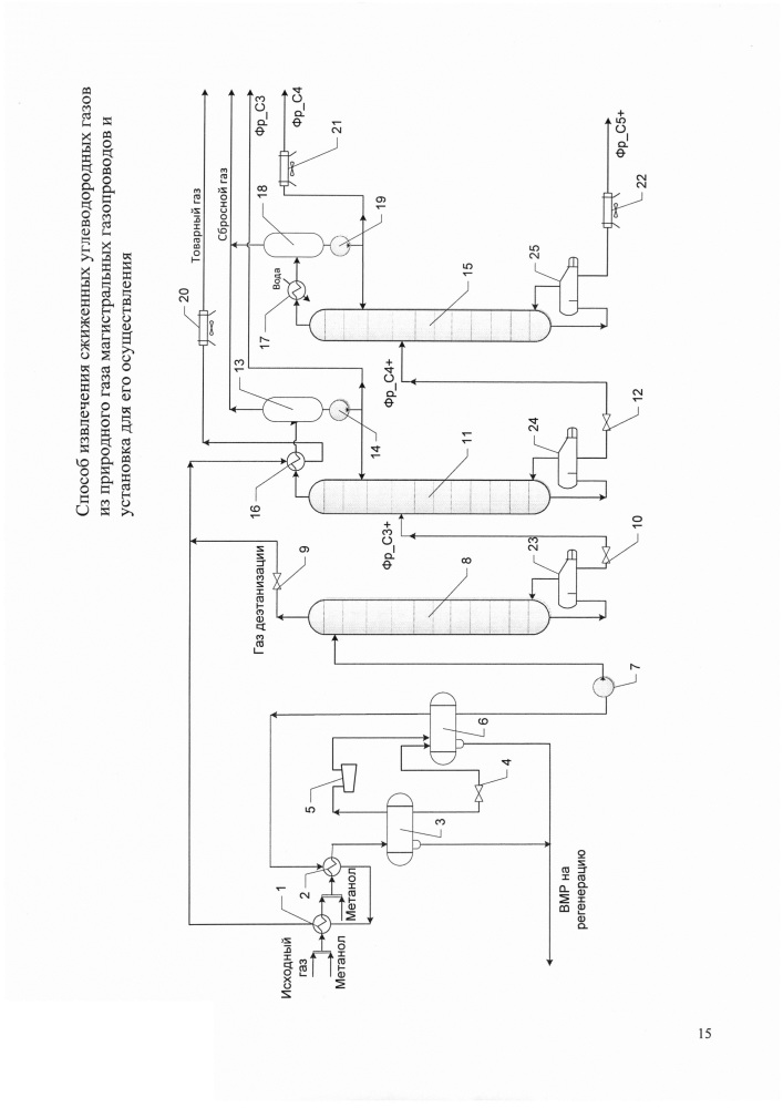 Способ извлечения сжиженных углеводородных газов из природного газа магистральных газопроводов и установка для его осуществления
