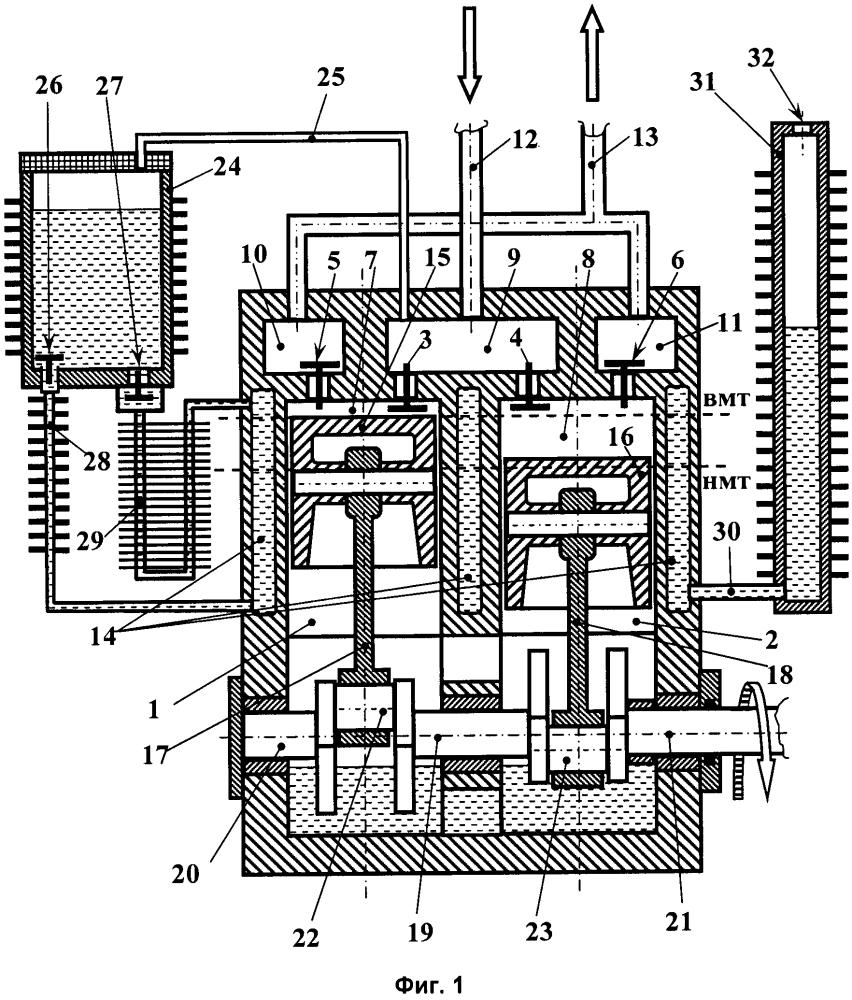 Поршневой двухцилиндровый компрессор с жидкостным рубашечным охлаждением