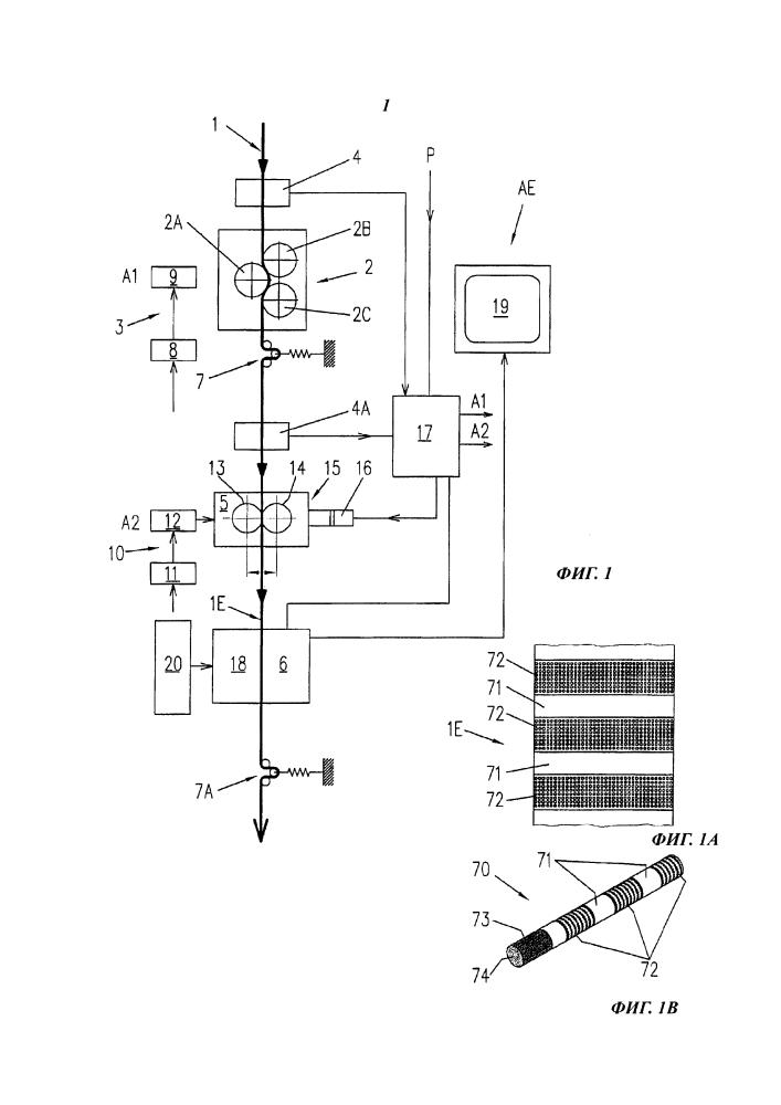 Устройство для тиснения и/или перфорирования листовых материалов для табачных изделий