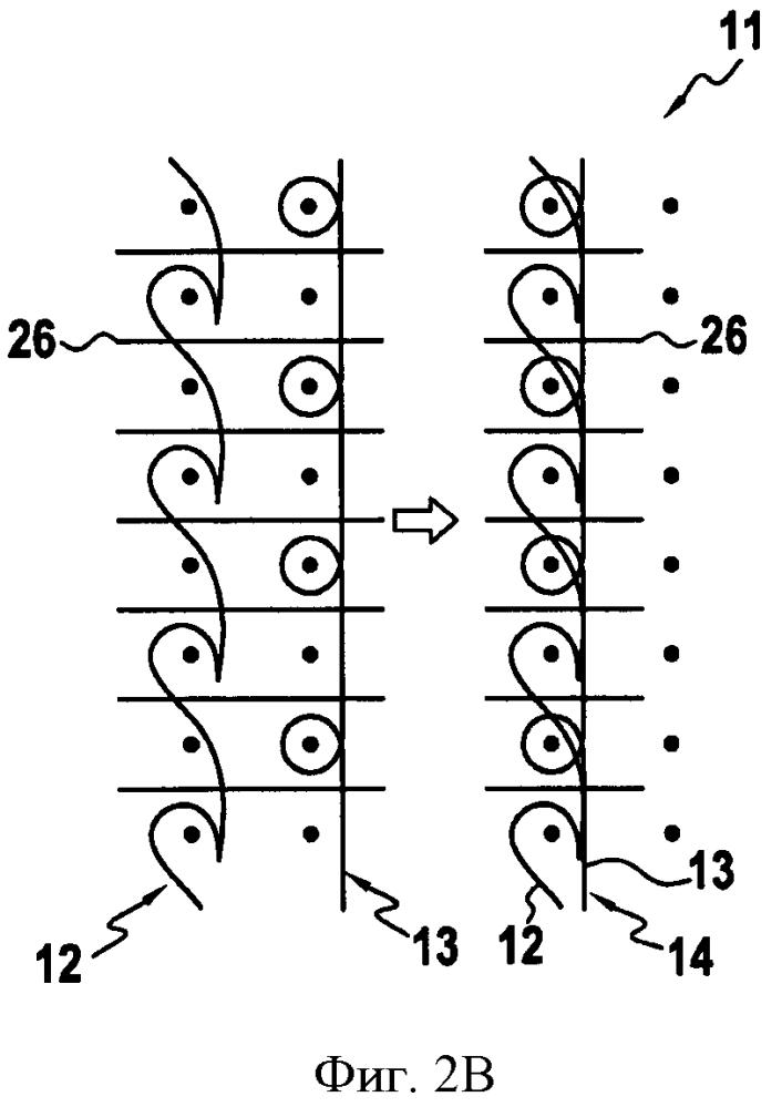 Композитный материал, включающий основовязаную текстильную панель, имеющую первую и вторую противолежащие лицевые поверхности, при этом на упомянутую первую лицевую поверхность нанесено покрытие в виде слоя, состоящего, по меньшей мере, из одного полимерного материала, и способ его получения