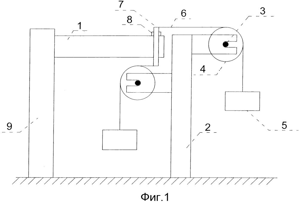 Способ испытания балок на действие сосредоточенного изгибающего момента