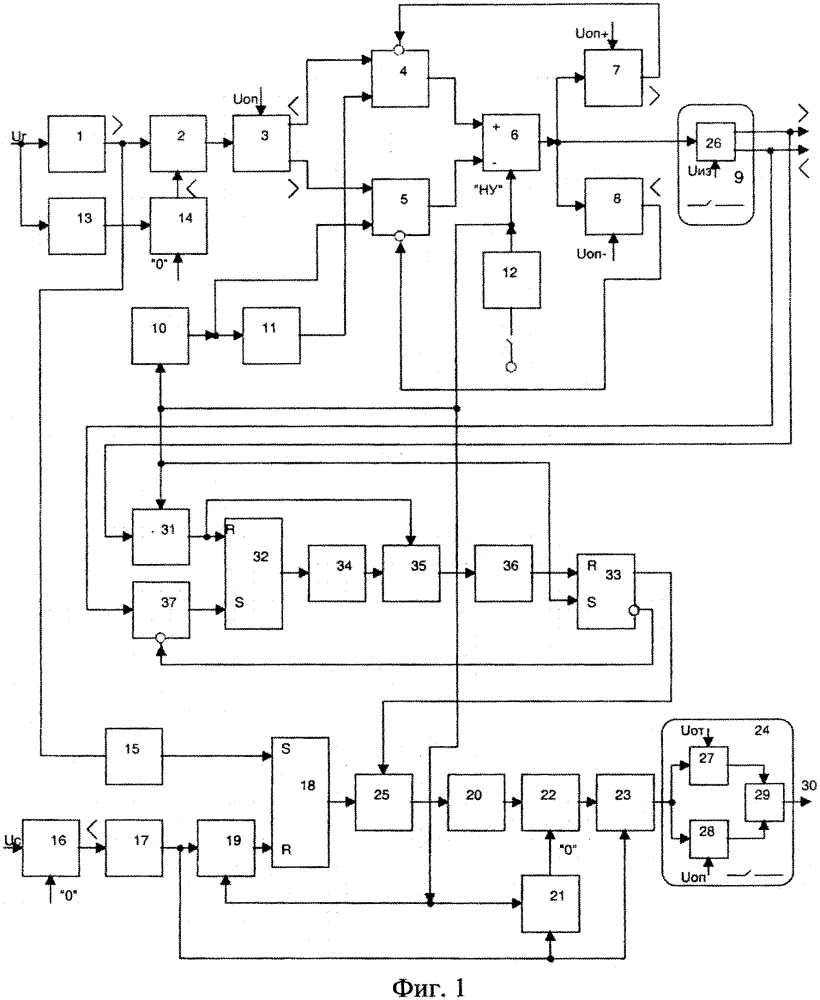Частотно-фазовое реле
