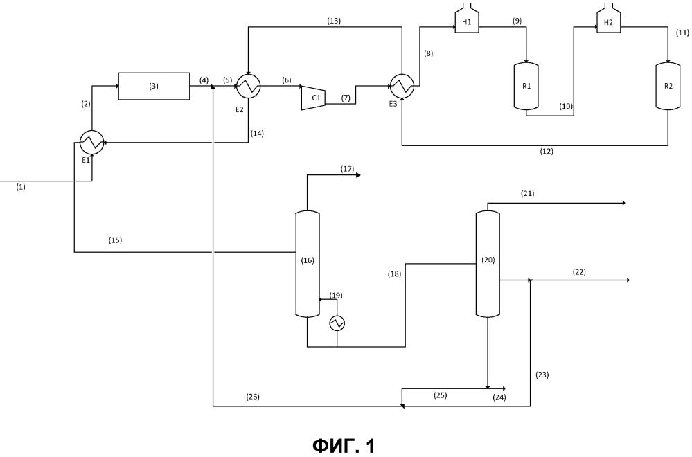Способ дегидратации этанола с получением этилена с низким потреблением энергии