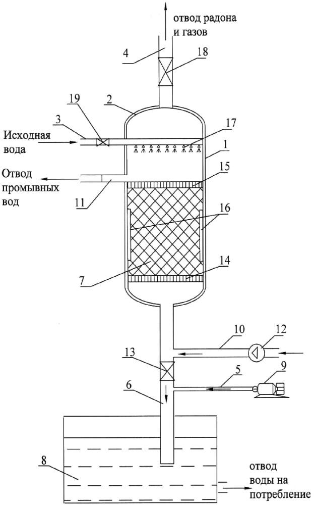 Установка для очистки воды от общей альфа-радиоактивности и радона