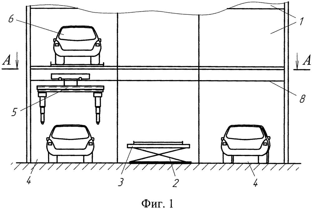 Автоматизированная стоянка для автомобилей