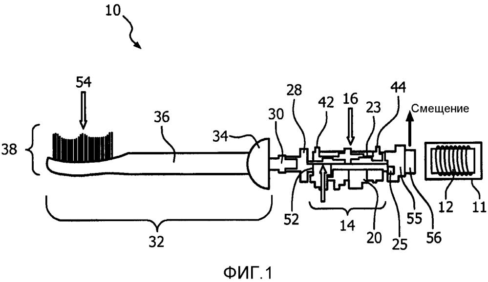 Датчик силы, обеспечивающий непрерывную обратную связь для приводимой в действие посредством резонанса зубной щетки с использованием датчика холла