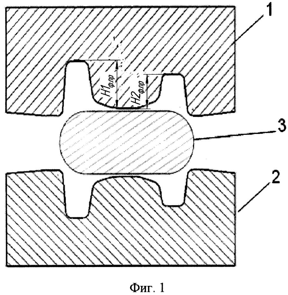 Способ штамповки поковок удлиненной формы с двумя симметричными продольными ребрами и устройство для осуществления способа
