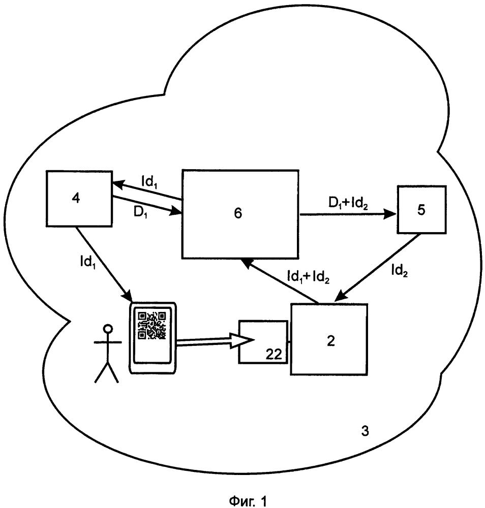 Способ обработки данных для безналичной оплаты
