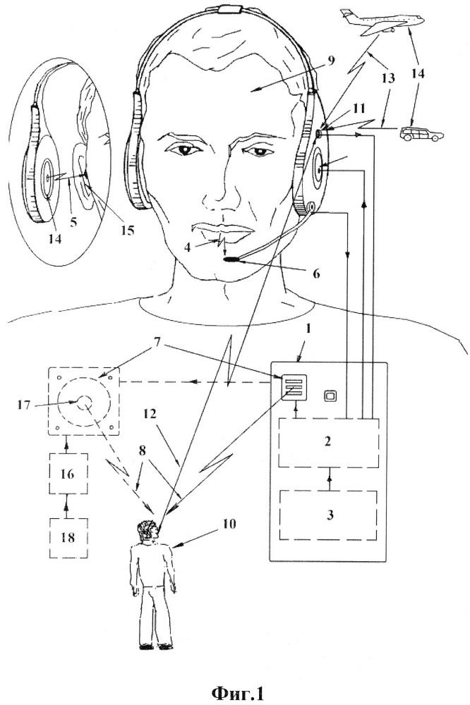 Способ автоматического перевода устной речи с одного языка на другой и устройство для его реализации