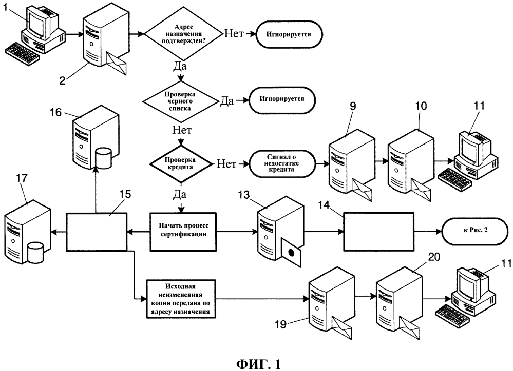 Способ регистрации и подтверждения приема сообщений электронной почты