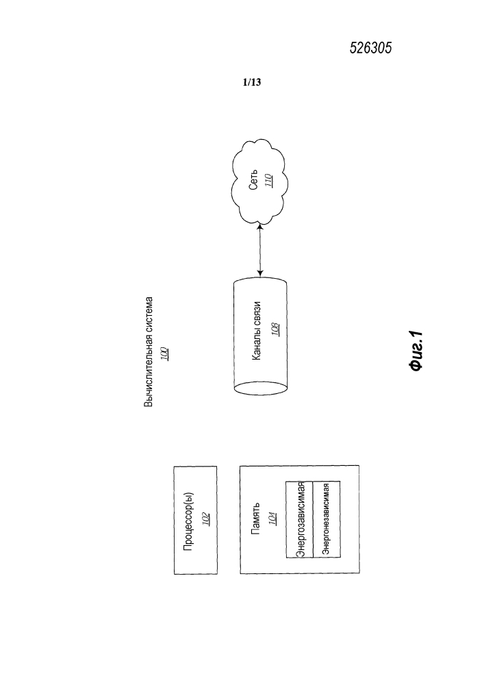 Унифицированный доступ к совместно используемой и управляемой памяти