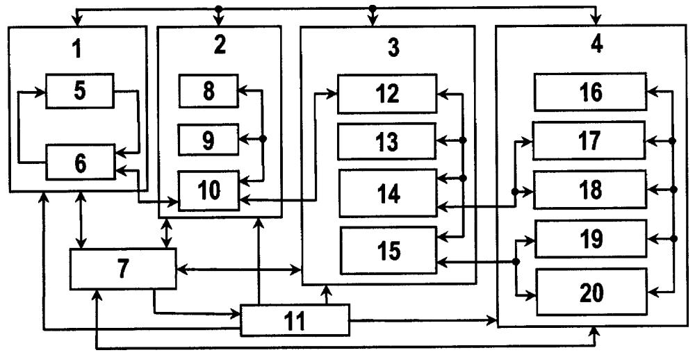 Модель компетенций для обеспечения безопасности производства и способ формирования модели компетенций
